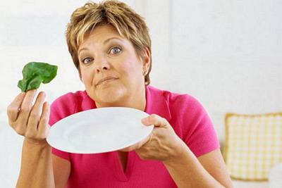 Типы лечебного голодания