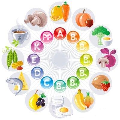 Как сохранить полезные свойства в продуктах