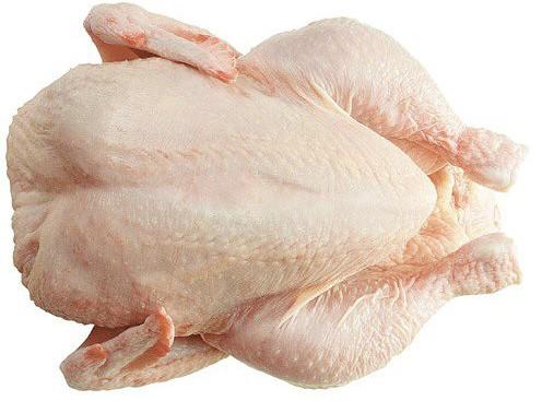Как правильно готовить мясо птицы при диетическом питании